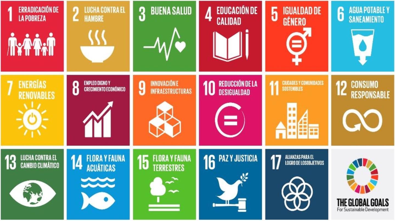los-17-objetivos-de-desarrollo-sostenible-post-2015-tamano